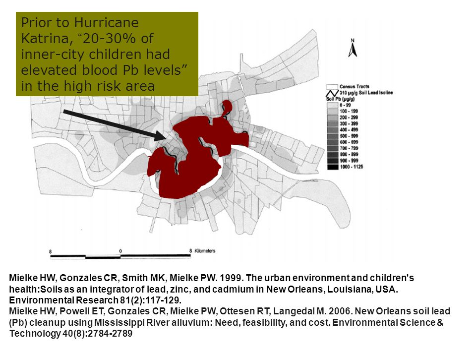 Mielke HW, Gonzales CR, Smith MK, Mielke PW. 1999. The urban environment and children's health:Soils as an integrator of lead, zinc, and cadmium in Ne
