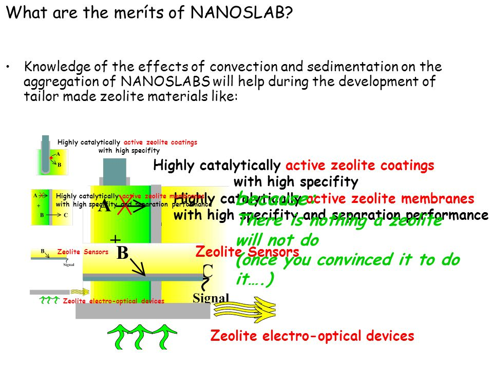 What are the meríts of NANOSLAB.
