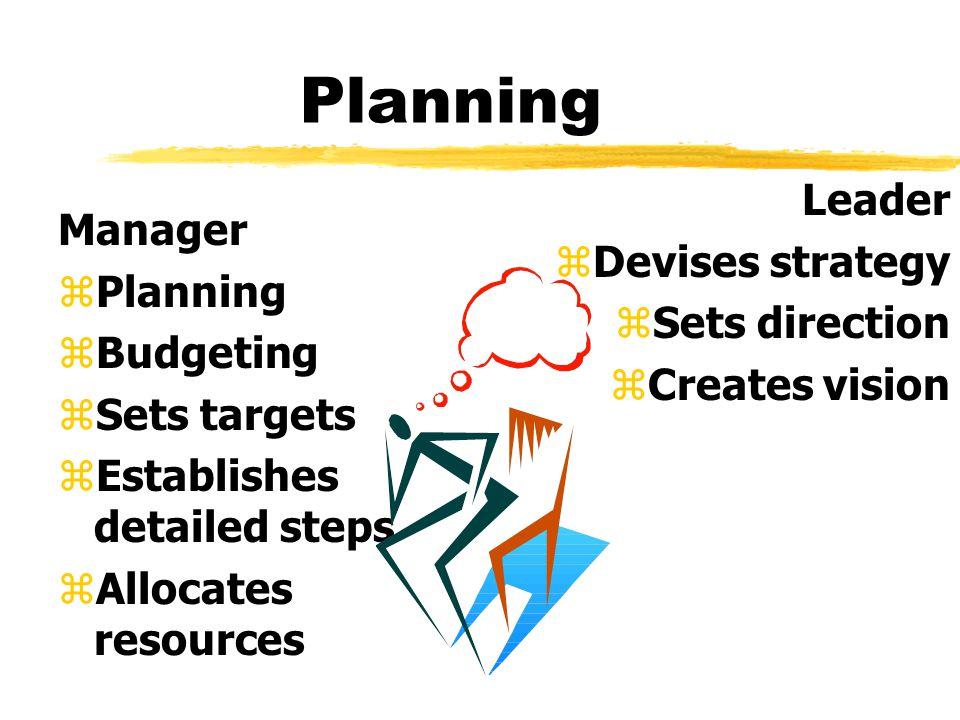 Planning Manager zPlanning zBudgeting zSets targets zEstablishes detailed steps zAllocates resources Leader z Devises strategy z Sets direction z Creates vision