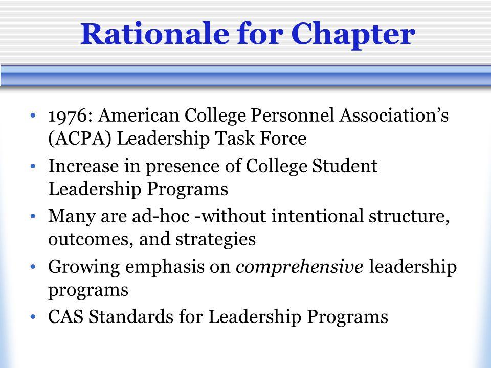 Overview of Chapter Student Leadership Programs  Background & definitions Developing & Establishing Leadership Programs  Kotter's (1996) model of change  Planning Team, Staffing Comprehensive Leadership Program Model Program Spotlights
