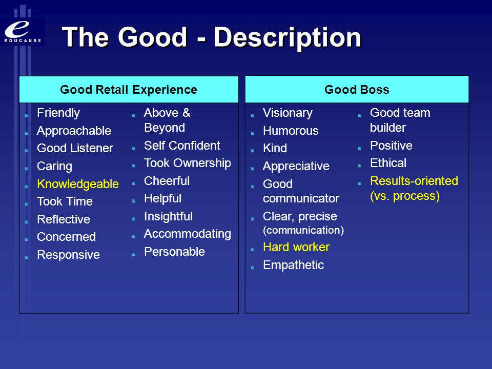 The Good - Description Good Retail Experience Friendly Approachable Good Listener Caring Knowledgeable Took Time Reflective Concerned Responsive Above