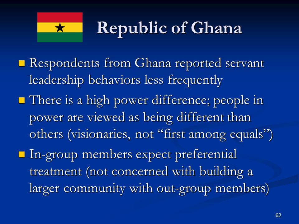 Republic of Ghana Republic of Ghana Respondents from Ghana reported servant leadership behaviors less frequently Respondents from Ghana reported serva