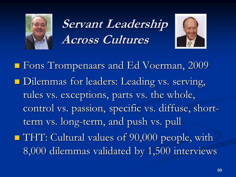 Servant Leadership Across Cultures Fons Trompenaars and Ed Voerman, 2009 Fons Trompenaars and Ed Voerman, 2009 Dilemmas for leaders: Leading vs. servi