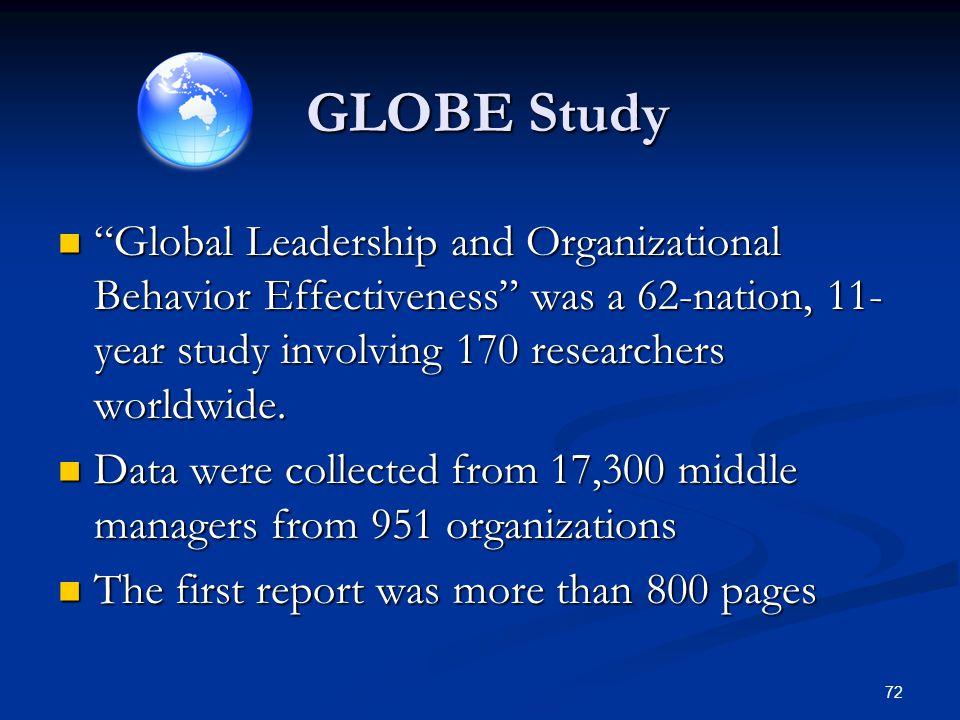 "GLOBE Study ""Global Leadership and Organizational Behavior Effectiveness"" was a 62-nation, 11- year study involving 170 researchers worldwide. ""Global"