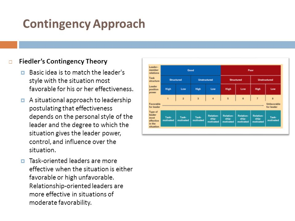 Contingency Approach  Fiedler's Contingency Theory  Basic idea is to match the leader's style with the situation most favorable for his or her effec