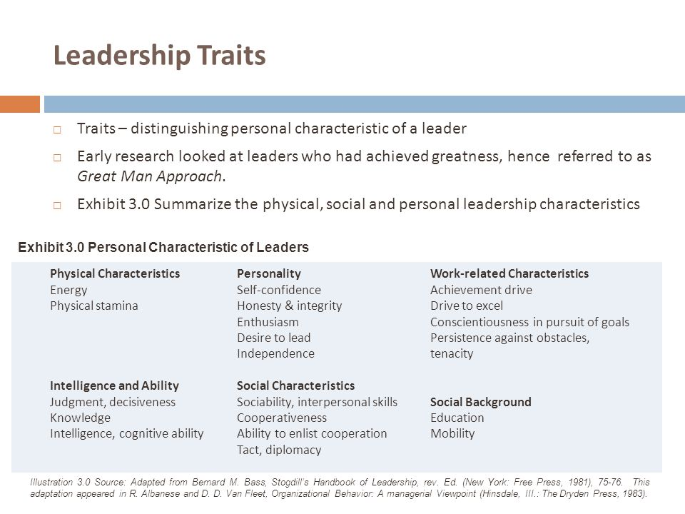 Leadership Traits  Traits – distinguishing personal characteristic of a leader  Early research looked at leaders who had achieved greatness, hence r