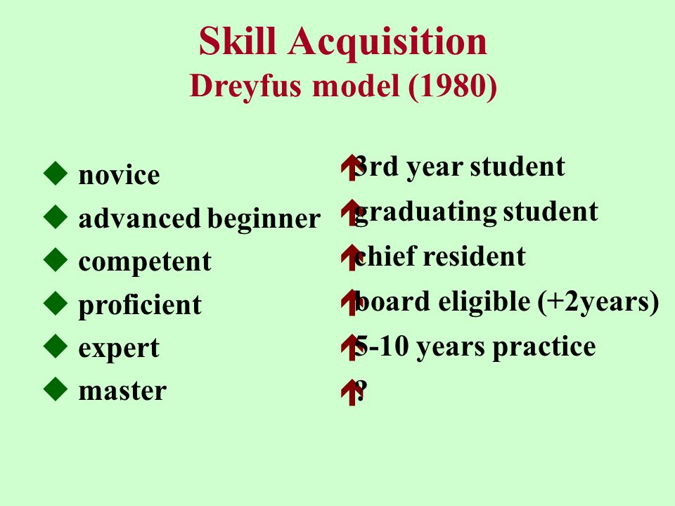 Skill Acquisition Dreyfus model (1980)  novice  advanced beginner  competent  proficient  expert  master é3rd year student égraduating student échief resident éboard eligible (+2years) é5-10 years practice é?