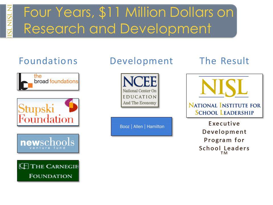 FoundationsDevelopmentThe Result Four Years, $11 Million Dollars on Research and Development Executive Development Program for School Leaders TM
