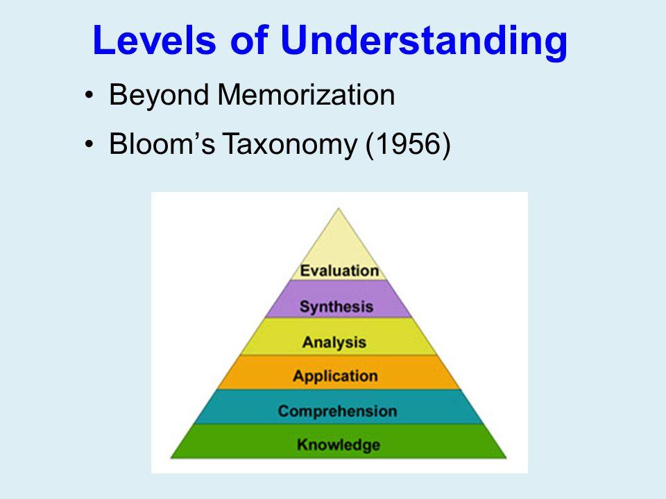 Beyond Memorization Bloom's Taxonomy (1956) Levels of Understanding