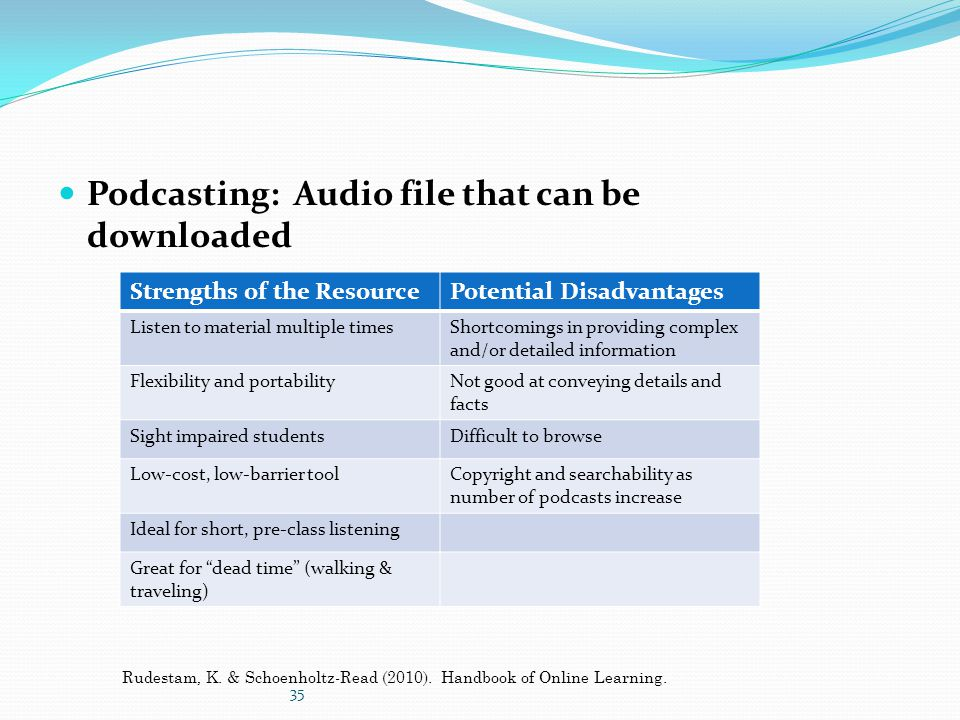 Podcasting: Audio file that can be downloaded Strengths of the ResourcePotential Disadvantages Listen to material multiple timesShortcomings in provid