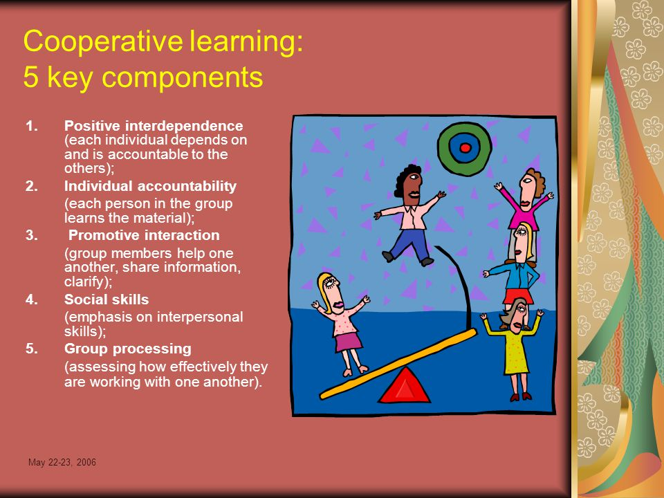 May 22-23, 2006 Cooperative learning: 5 key components 1.Positive interdependence (each individual depends on and is accountable to the others); 2.Individual accountability (each person in the group learns the material); 3.