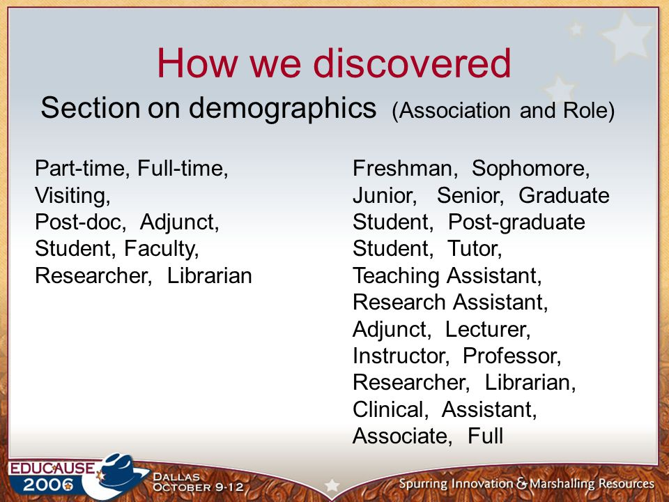 How we discovered Section on demographics (Association and Role) Freshman, Sophomore, Junior, Senior, Graduate Student, Post-graduate Student, Tutor, Teaching Assistant, Research Assistant, Adjunct, Lecturer, Instructor, Professor, Researcher, Librarian, Clinical, Assistant, Associate, Full Part-time, Full-time, Visiting, Post-doc, Adjunct, Student, Faculty, Researcher, Librarian