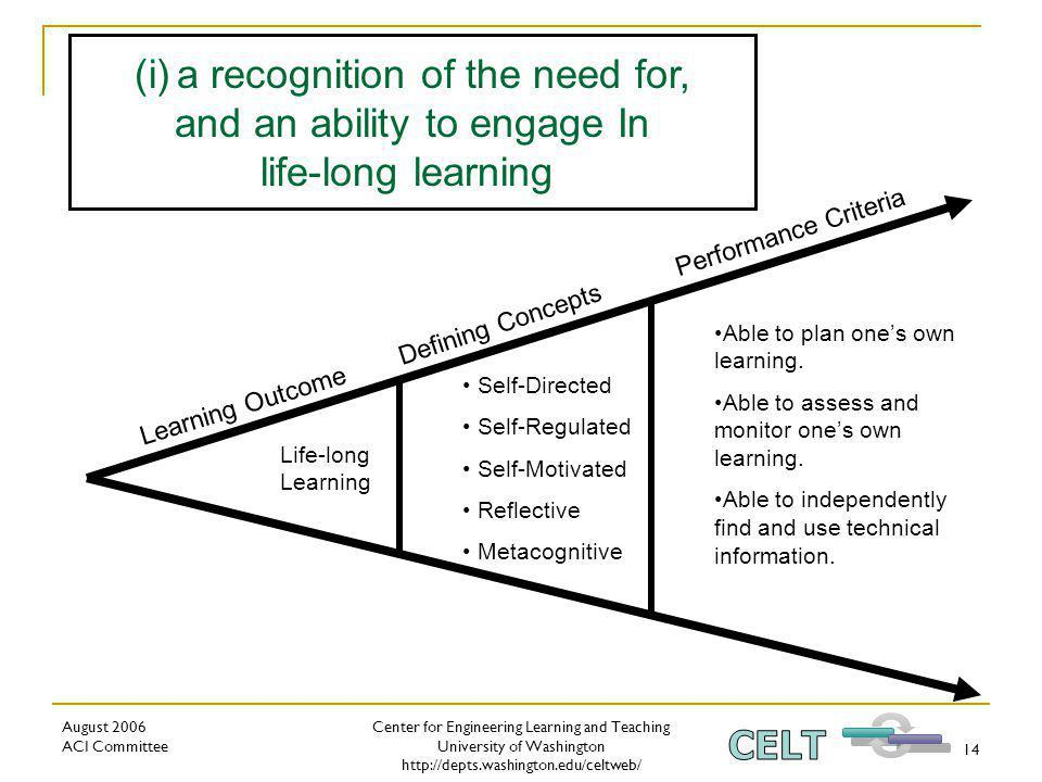 Center for Engineering Learning and Teaching University of Washington   August 2006 ACI Committee 14 (i)a recognition of the need for, and an ability to engage In life-long learning Life-long Learning Learning Outcome Defining Concepts Performance Criteria Able to plan one's own learning.