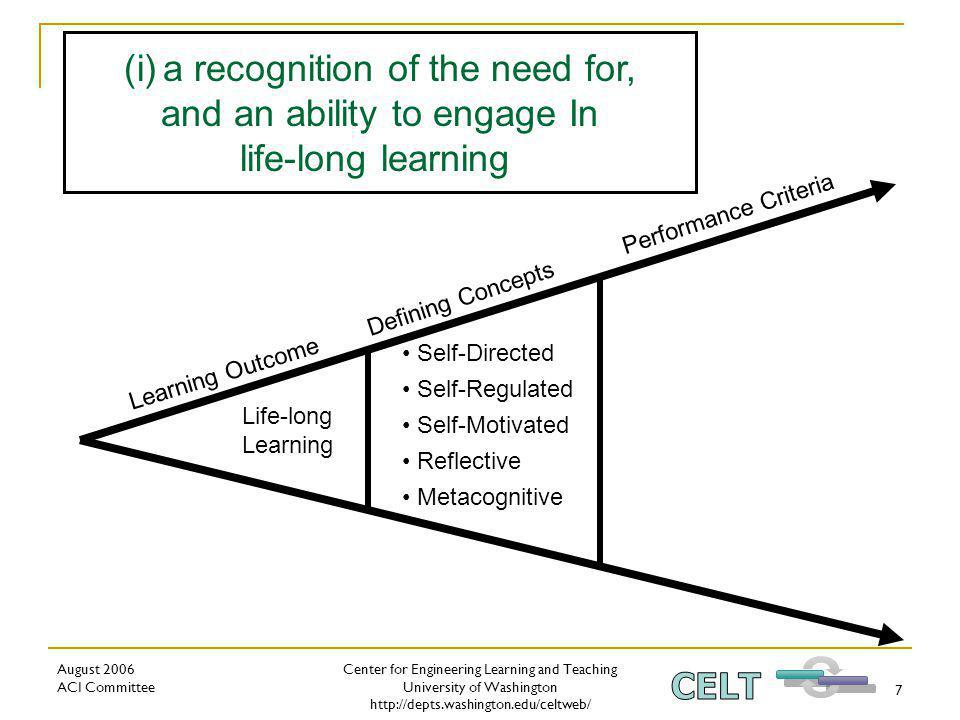 Center for Engineering Learning and Teaching University of Washington   August 2006 ACI Committee 7 (i)a recognition of the need for, and an ability to engage In life-long learning Life-long Learning Self-Directed Self-Regulated Self-Motivated Reflective Metacognitive Learning Outcome Defining Concepts Performance Criteria