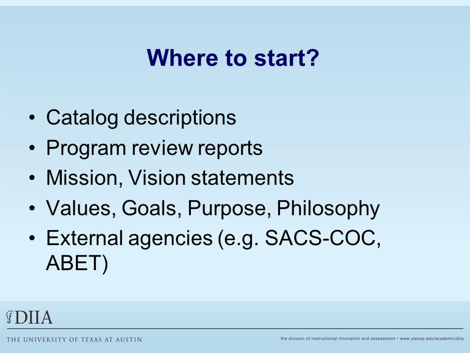 Where to start? Catalog descriptions Program review reports Mission, Vision statements Values, Goals, Purpose, Philosophy External agencies (e.g. SACS