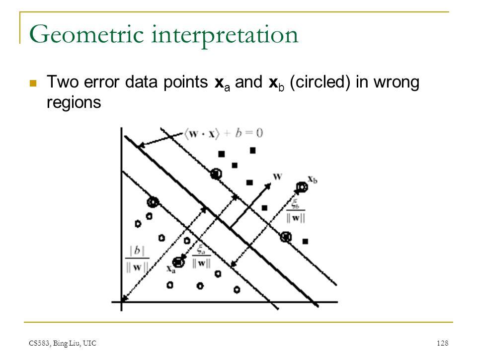 CS583, Bing Liu, UIC 128 Geometric interpretation Two error data points x a and x b (circled) in wrong regions