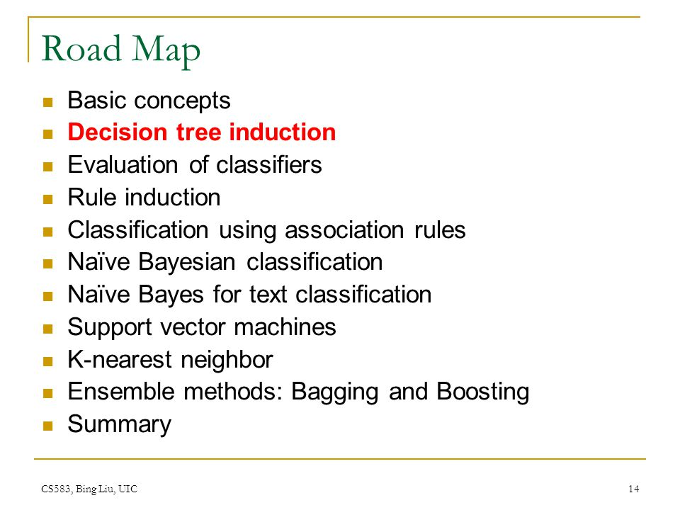 CS583, Bing Liu, UIC 14 Road Map Basic concepts Decision tree induction Evaluation of classifiers Rule induction Classification using association rule