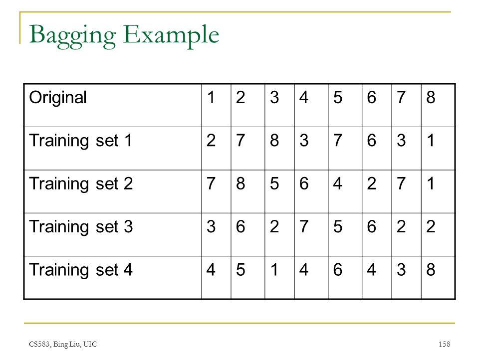 CS583, Bing Liu, UIC 158 Bagging Example Original12345678 Training set 127837631 Training set 278564271 Training set 336275622 Training set 445146438
