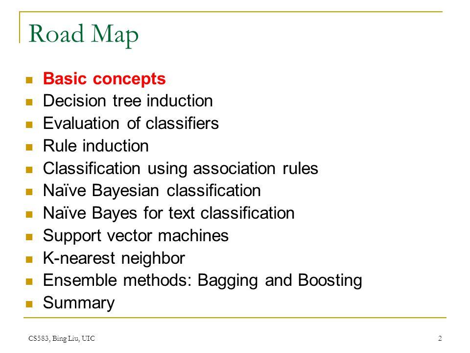 CS583, Bing Liu, UIC 63 Algorithm 1: ordered rules The final classifier: