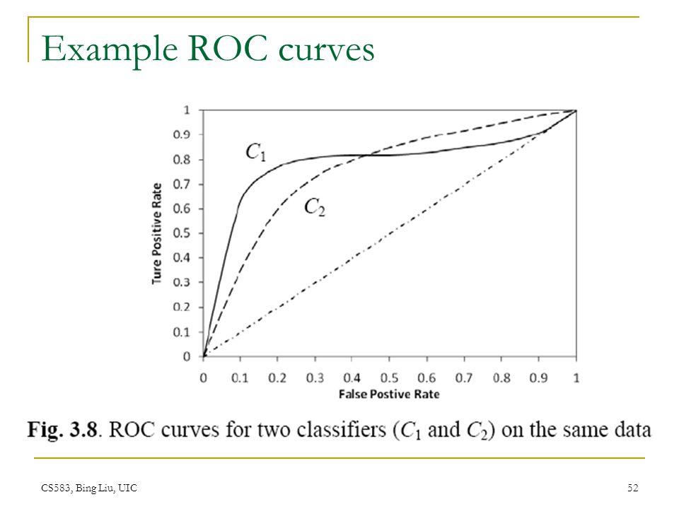 Example ROC curves CS583, Bing Liu, UIC 52