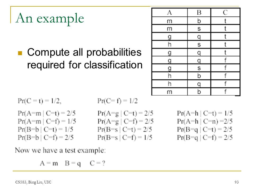CS583, Bing Liu, UIC 93 An example Compute all probabilities required for classification