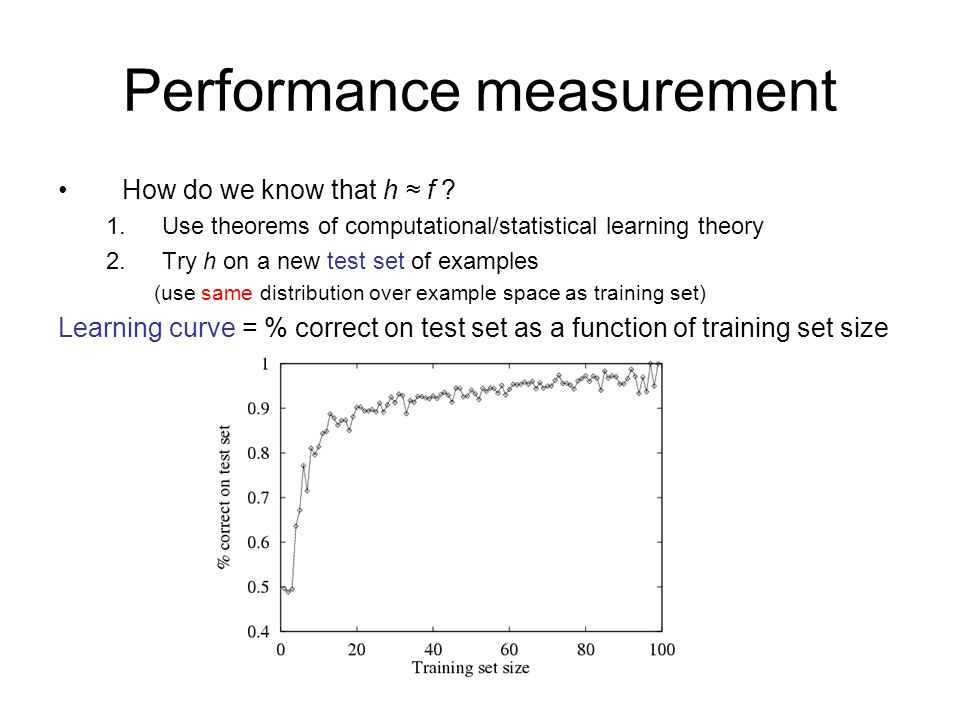 Performance measurement How do we know that h ≈ f .