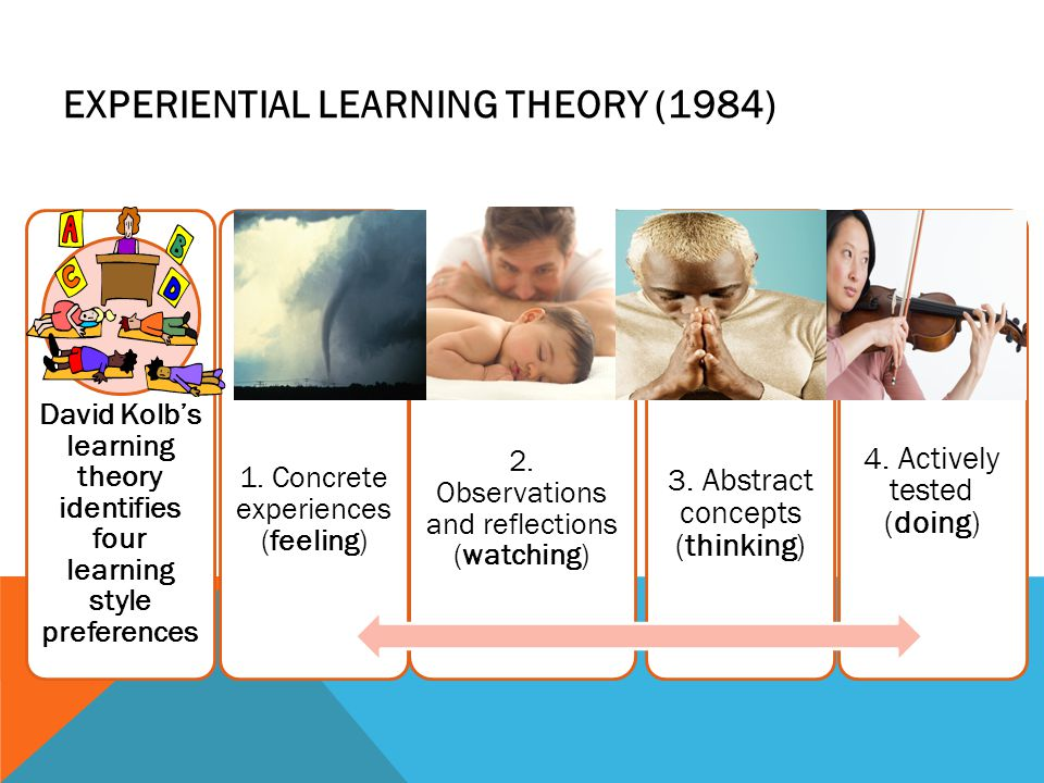 EXPERIENTIAL LEARNING THEORY (1984) David Kolb's learning theory identifies four learning style preferences 1. Concrete experiences (feeling) 2. Obser