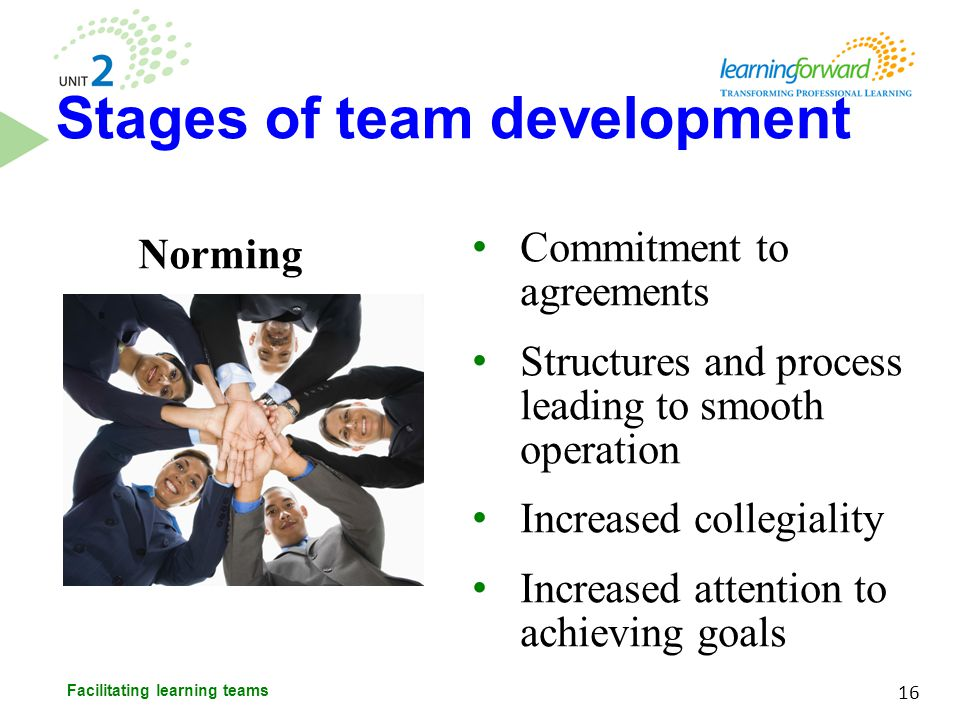Norming Commitment to agreements Structures and process leading to smooth operation Increased collegiality Increased attention to achieving goals Stag