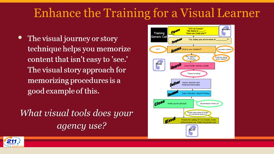 The visual journey or story technique helps you memorize content that isn t easy to see. The visual story approach for memorizing procedures is a good example of this.