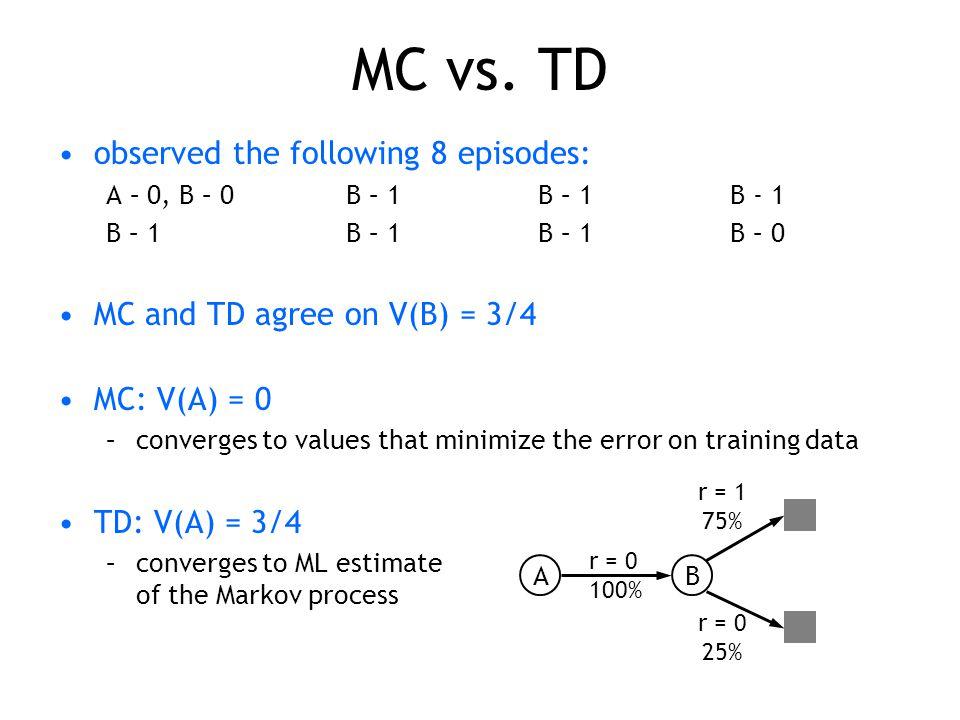 MC vs.
