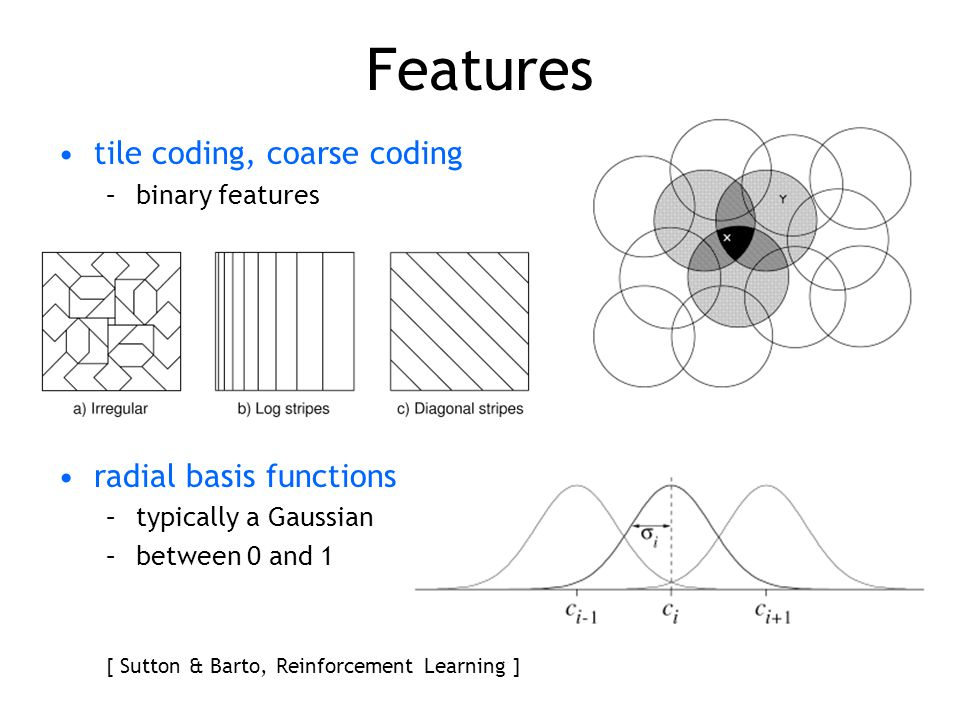 Features tile coding, coarse coding –binary features radial basis functions –typically a Gaussian –between 0 and 1 [ Sutton & Barto, Reinforcement Lea