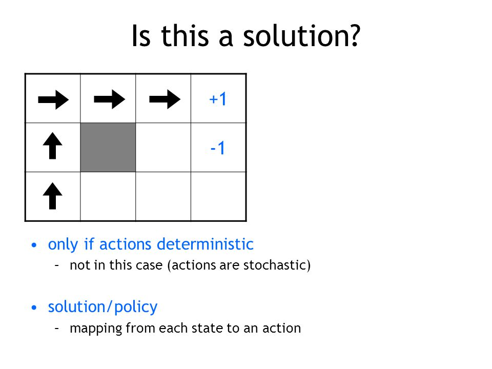 Is this a solution? +1 only if actions deterministic –not in this case (actions are stochastic) solution/policy –mapping from each state to an action