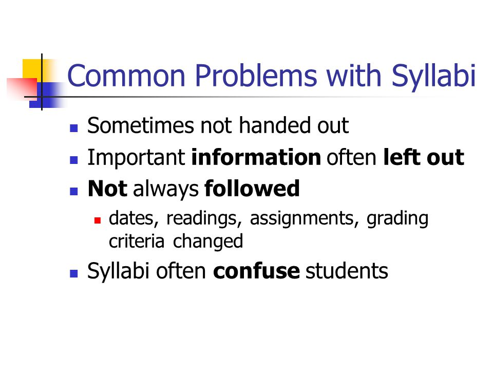Common Problems with Syllabi Sometimes not handed out Important information often left out Not always followed dates, readings, assignments, grading c