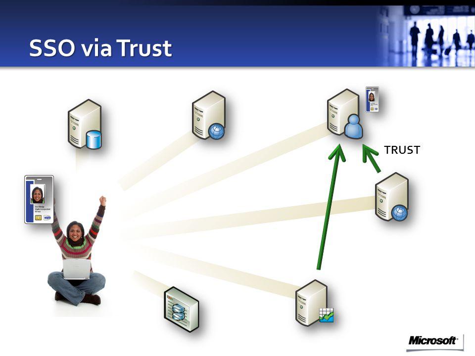 SSO via Trust TRUST