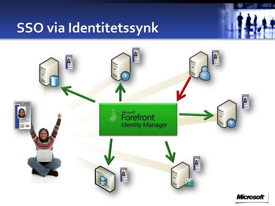 SSO via Identitetssynk