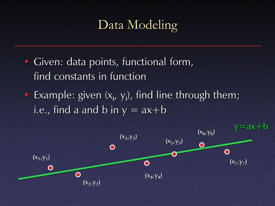 Data Modeling Given: data points, functional form, find constants in functionGiven: data points, functional form, find constants in function Example: