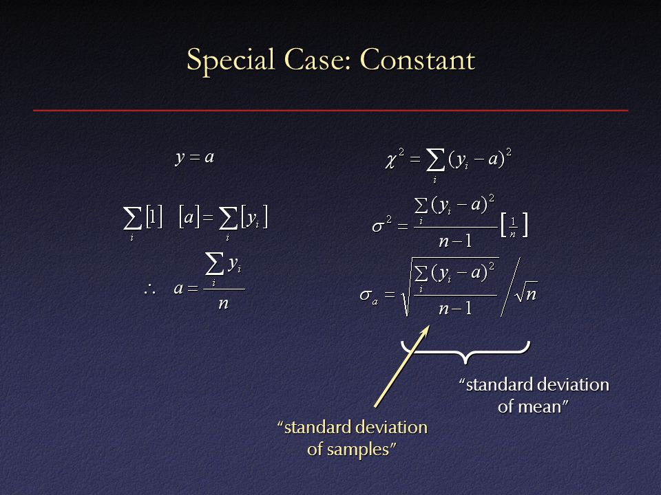 Special Case: Constant standard deviation of mean standard deviation of samples