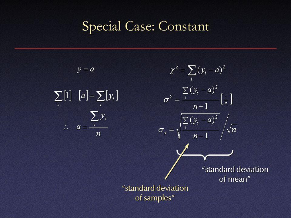 "Special Case: Constant ""standard deviation of mean"" ""standard deviation of samples"""