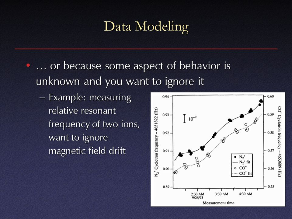 Data Modeling … or because some aspect of behavior is unknown and you want to ignore it… or because some aspect of behavior is unknown and you want to