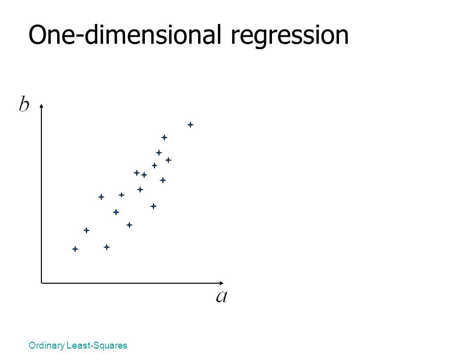 Ordinary Least-Squares One-dimensional regression Find a line that represent the best linear relationship:
