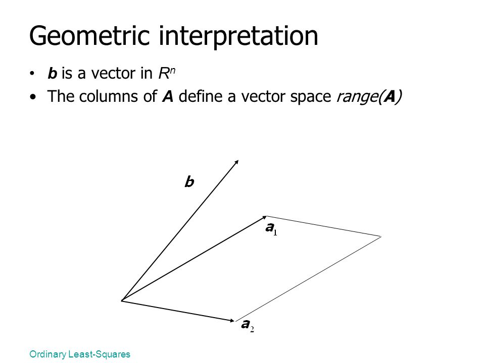 Ordinary Least-Squares Geometric interpretation b is a vector in R n The columns of A define a vector space range(A)
