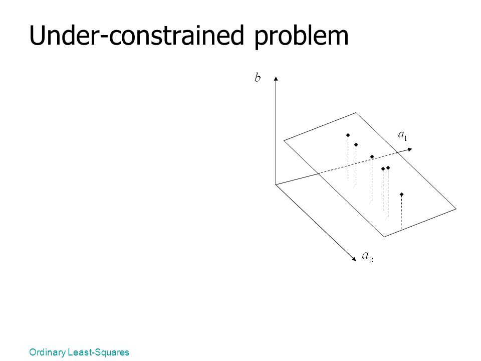 Ordinary Least-Squares Under-constrained problem