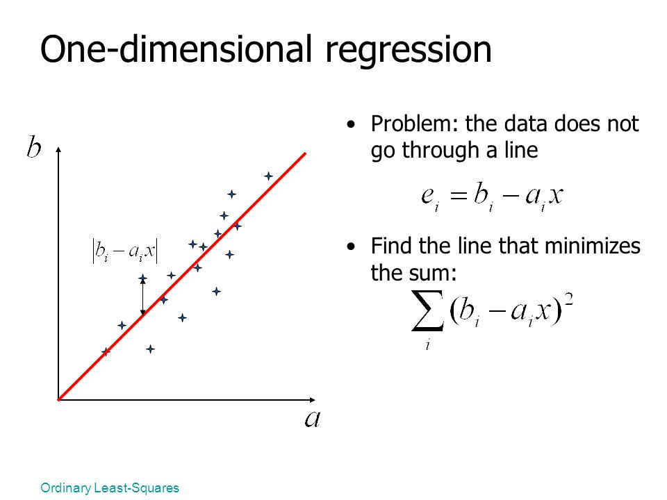 Ordinary Least-Squares One-dimensional regression Problem: the data does not go through a line Find the line that minimizes the sum: