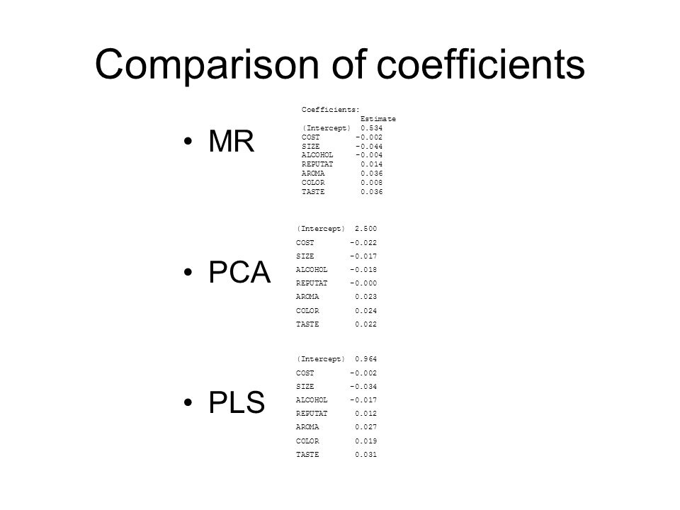 Comparison of coefficients MR PCA PLS (Intercept) COST SIZE ALCOHOL REPUTAT AROMA COLOR TASTE Coefficients: Estimate (Intercept) COST SIZE ALCOHOL REPUTAT AROMA COLOR TASTE (Intercept) COST SIZE ALCOHOL REPUTAT AROMA COLOR TASTE 0.022