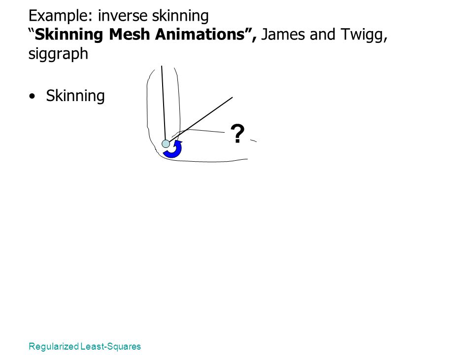 Regularized Least-Squares Example: inverse skinning Skinning Mesh Animations , James and Twigg, siggraph Skinning ?