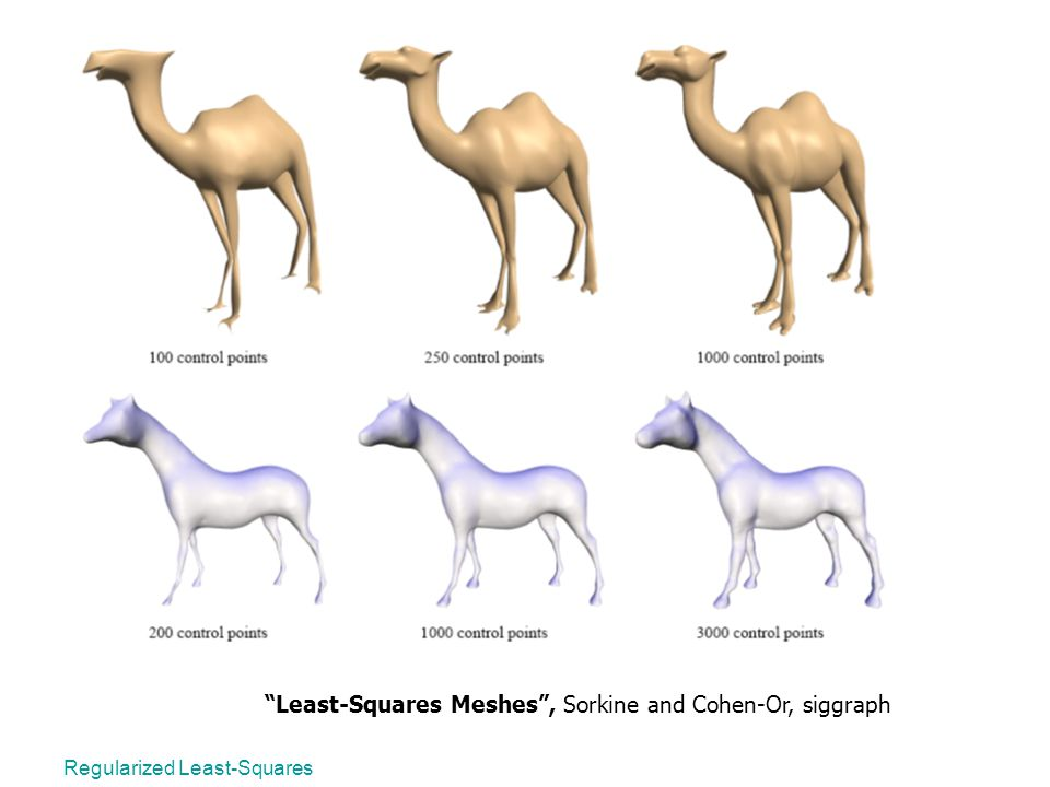 Regularized Least-Squares Least-Squares Meshes , Sorkine and Cohen-Or, siggraph