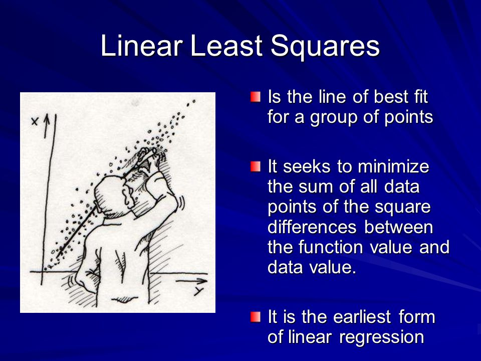 Linear Least Squares Is the line of best fit for a group of points It seeks to minimize the sum of all data points of the square differences between the function value and data value.