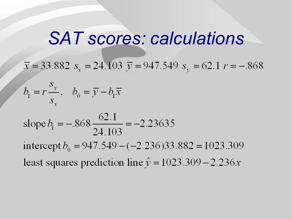 Example: SAT scores