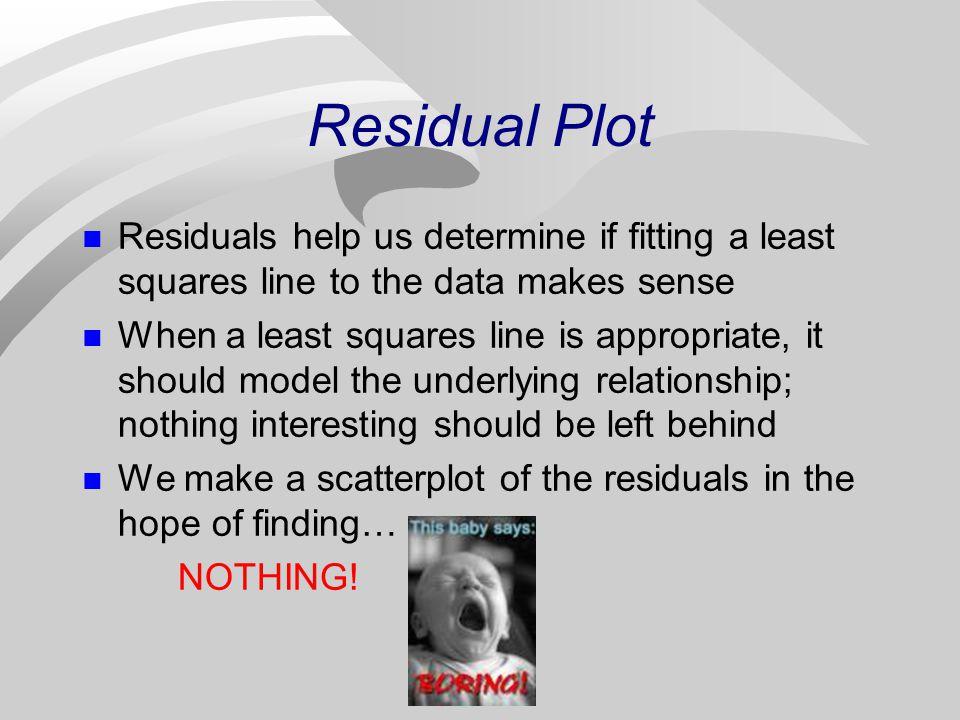 Graphically residual = y - y y y i y i e i =y i - y i X x i