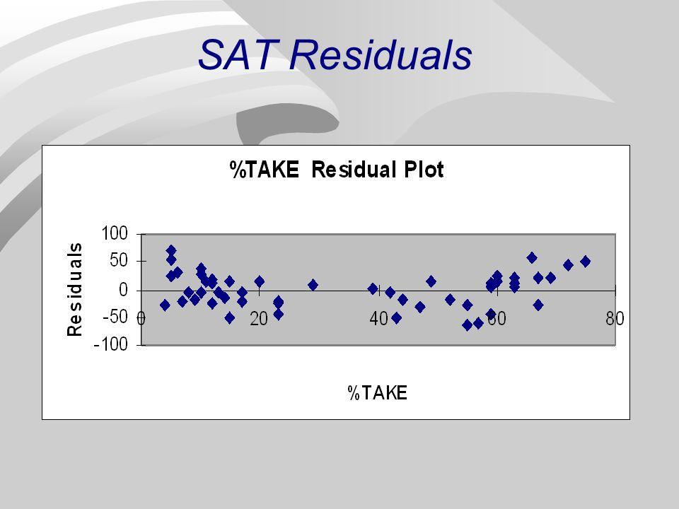 Example: Car wt/fuel consump. residual plot page 13